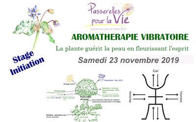 Atelier Aromathérapie vibratoire 23 novembre 2019