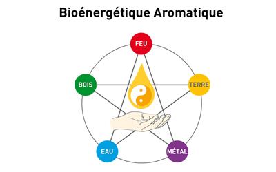 Conférence : Médecine Classique Chinoise et Aromathérapie Vibratoire